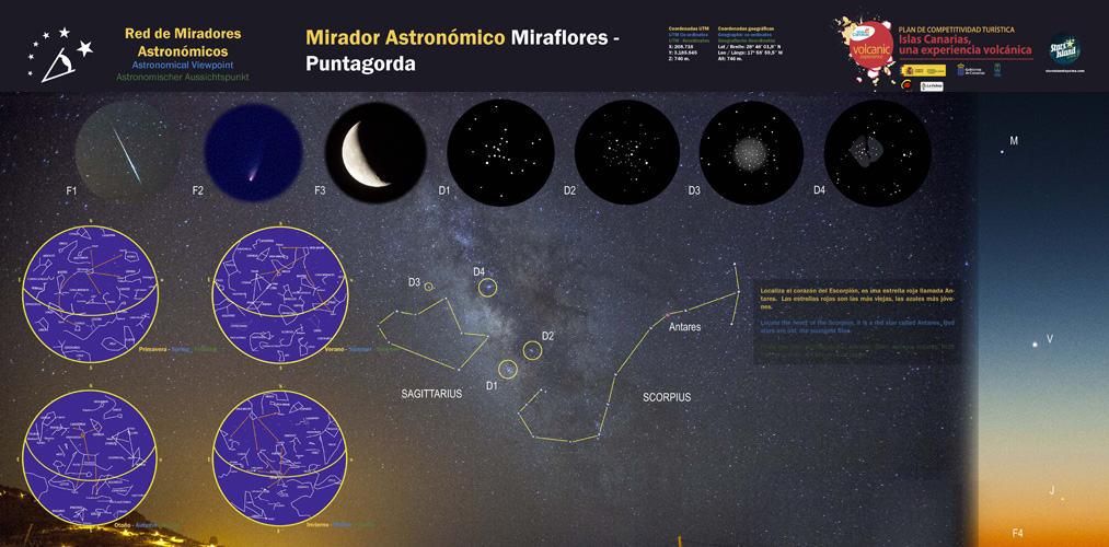 Miraflores Astronomical Viewpoint | Stars Island La Palma
